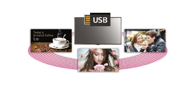 LG-Featurebild USB